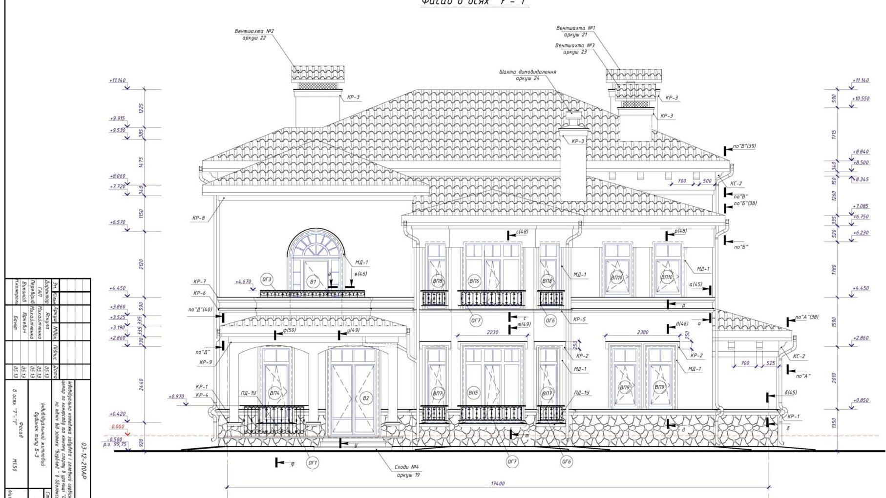 Проектування | ІБК Центробуд