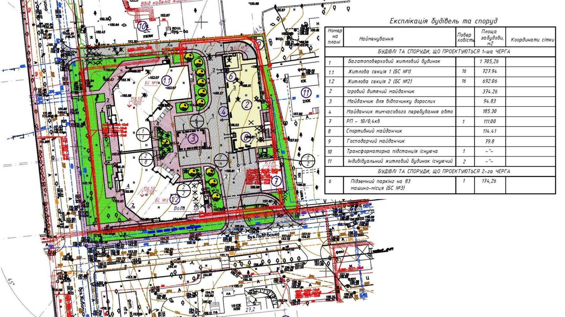 Проектування конструкцій | ІБК Центробуд