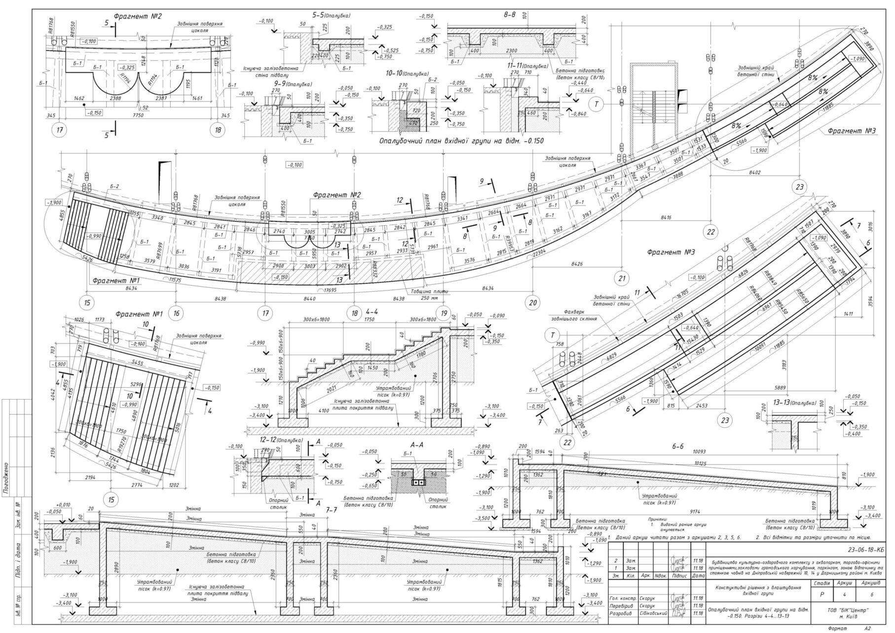 Комплексне проектування | ІБК Центробуд